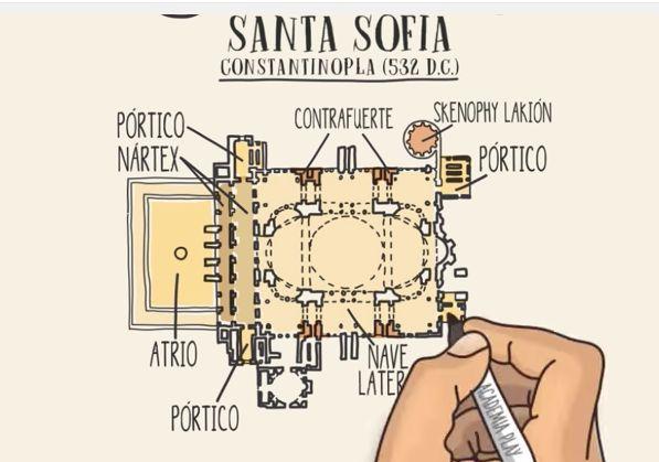 santa_sofia_constantinopla