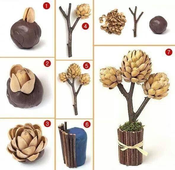 DIY Abalorio con cascaras de pistachio