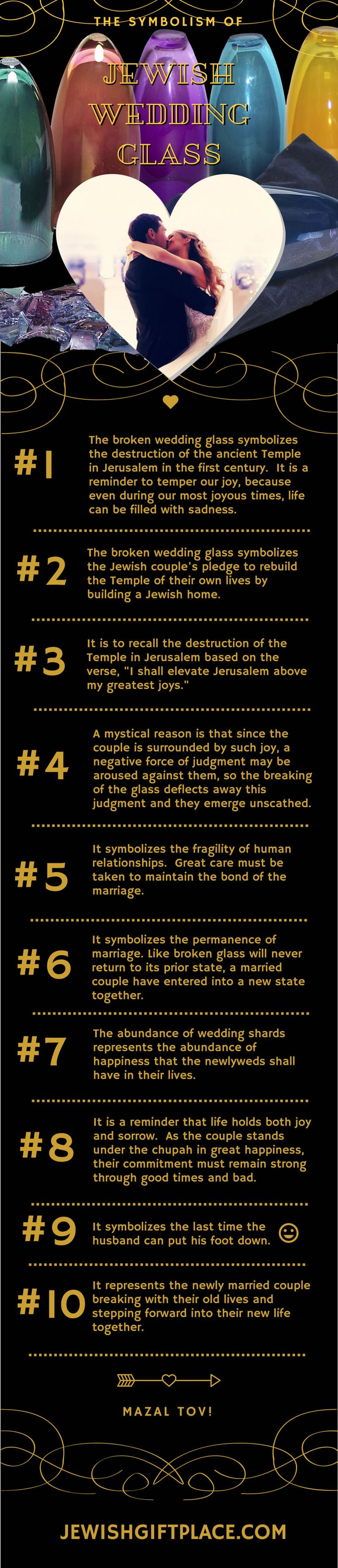 The Symbolism of Jewish Wedding Glass