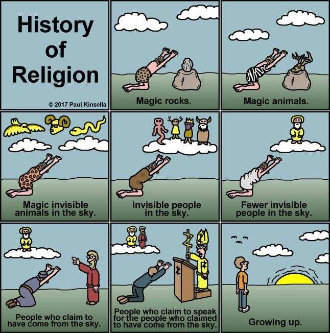 Geschichte der Religion