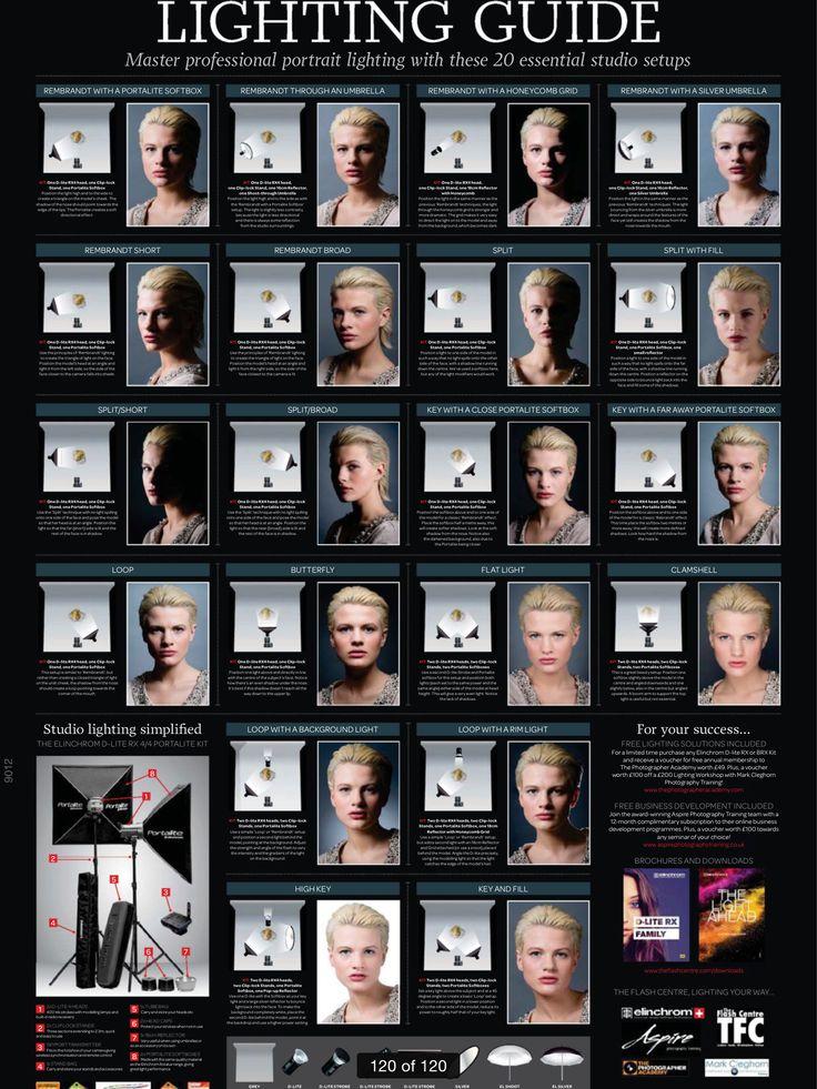 Free portrait lighting guide 24 essential studio lighting set-ups  sc 1 st  Pinterest & 8 best images about photography stuff on Pinterest | Hair lights ...