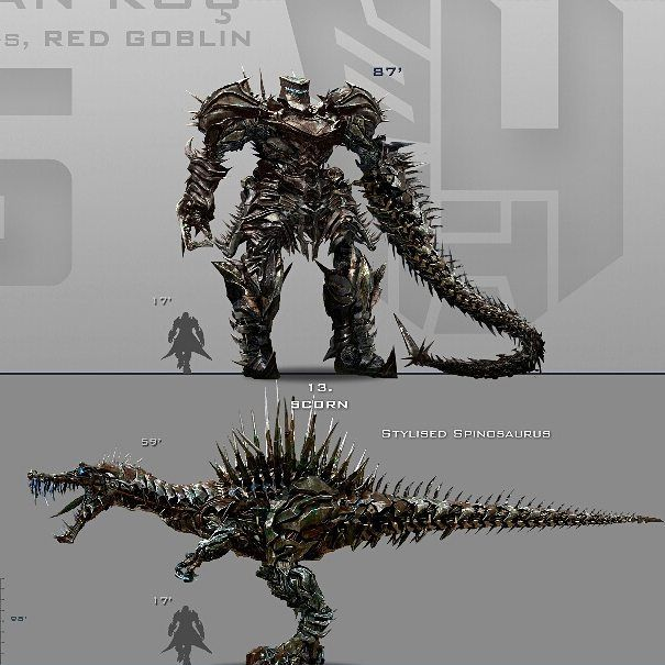 """861 Likes, 3 Comments - Transformers (@thedailycybertronian) on Instagram: """"Scorn 🔥#Transformers accurate scale chart - Age of Extinction Autobots by @steamblust Part 1…"""""""