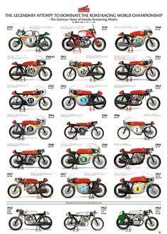 97 best folders images on pinterest vintage motorcycles an evolution of honda racing bikes fandeluxe Gallery