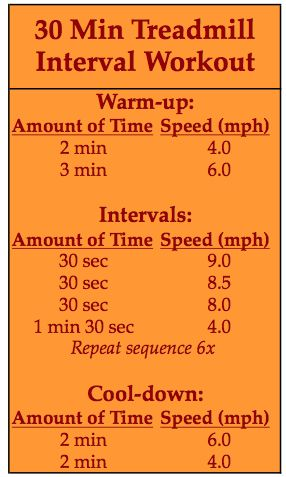 30-Minute Treadmill Interval Workout