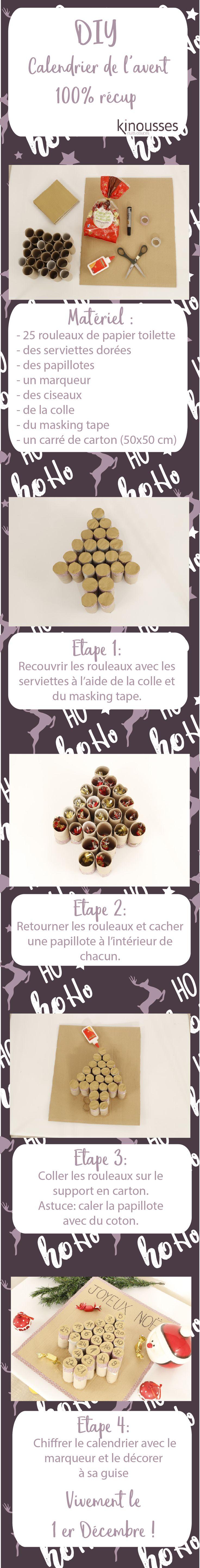 Wir haben für Sie getestet: Der Adventskalender 100% recyceln :) #diy #calendrie …   – Noël