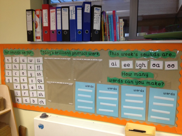 Phonics wall - great idea for classroom display