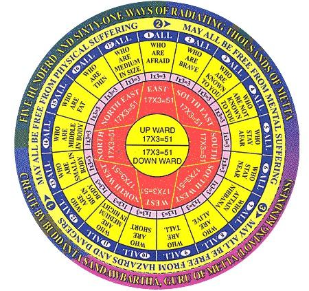 samuel sagan awakening the third eye pdf