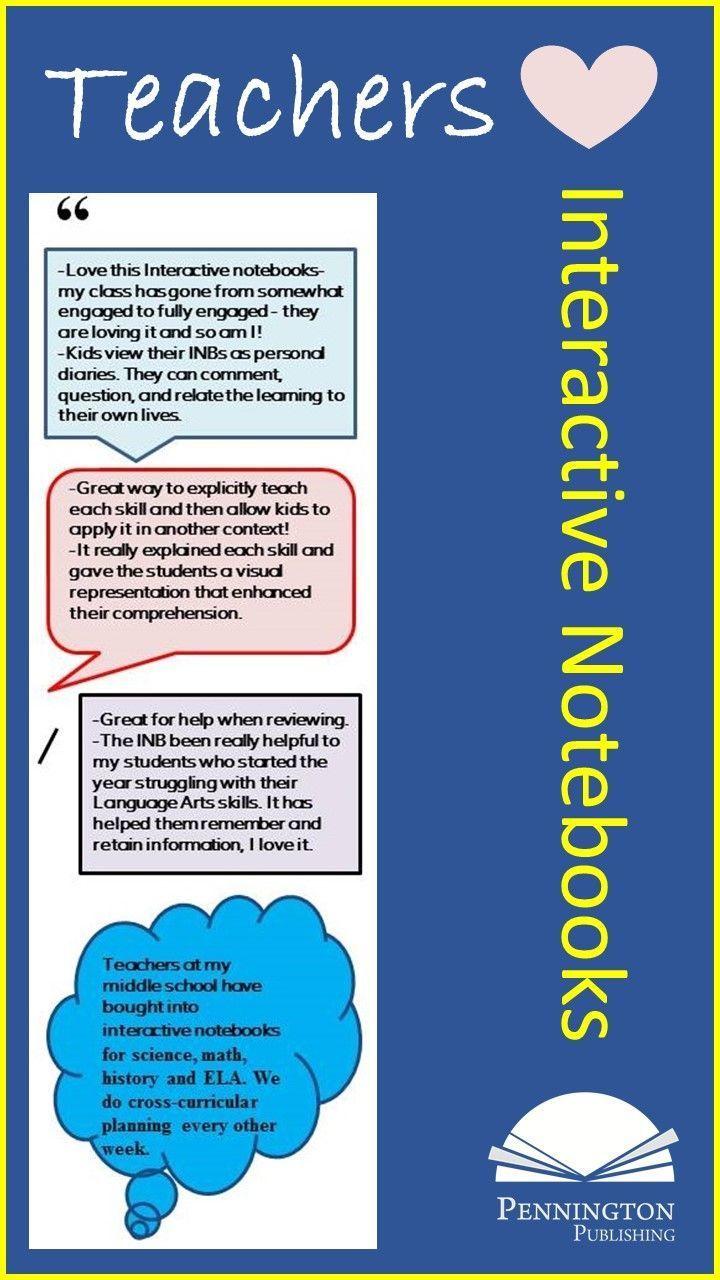 Teaching Grammar and Mechanics Interactive Notebook Grades 4