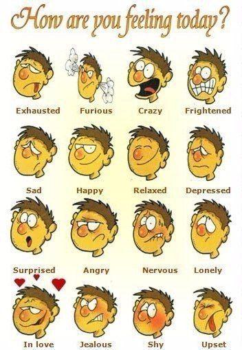 Прилагательные-эмоции / Неформальный Английский