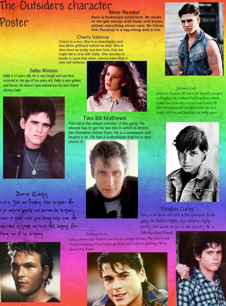 essays on the outsiders characters Character analysis ponyboy curtis ponyboy curtis is a 14-year-old boy whose world has been turned upside down his parents were killed in an automobile.