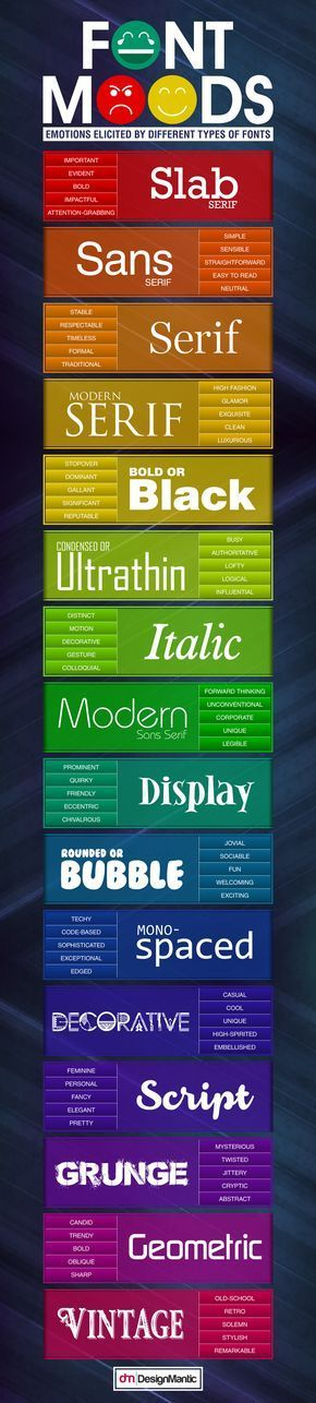 Font Moods: Emotions Elicited By Different Types Of Fonts!   https://www.designmantic.com/blog/infographics/font-moods/