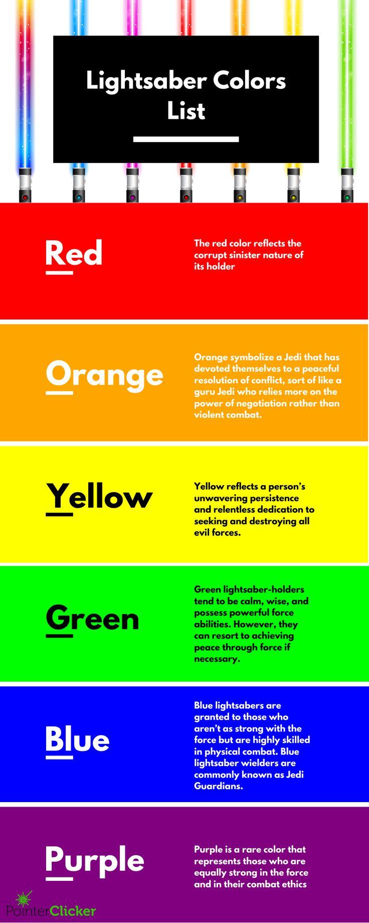 Lightsaber Color Meaning: What Lightsaber Color Am I? in ...