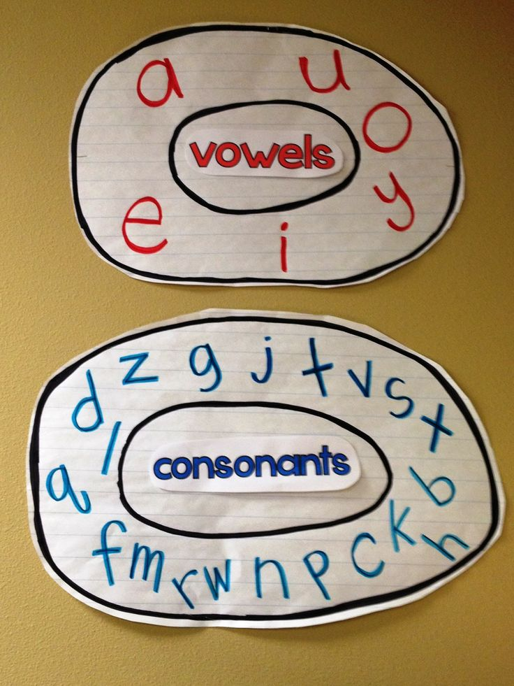 Tunstall's Teaching Tidbits: Sight Words and Thinking Maps!