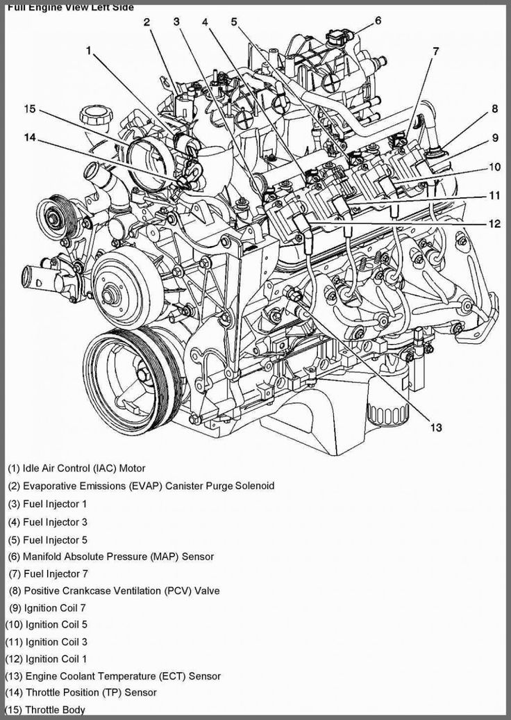 V8 Engine Block Diagram V8 Engine Block Diagram