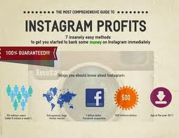 Instagram Profits.  Sign up Today http://app.mobilemonopoly.com/public/pages/961f006c-9055-447a-8baa-46dda79b67d8.htmlInstagram Profit, Instagram Signs