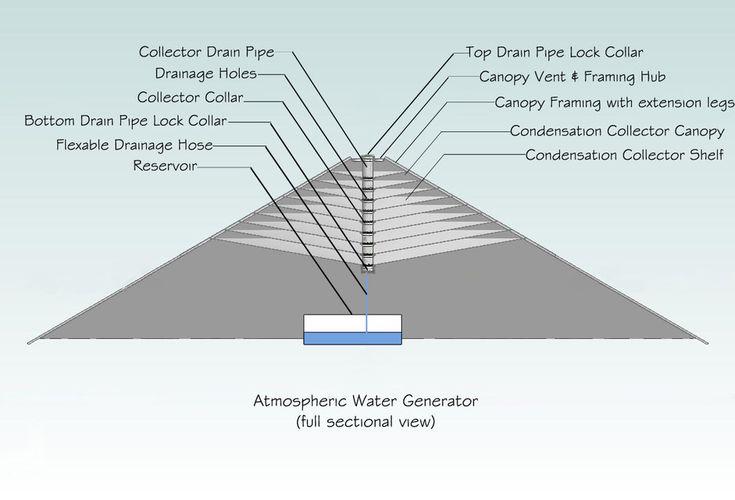 Generador de Agua atmosférica - STEP / IGES - 3D modelo CAD - GrabCAD