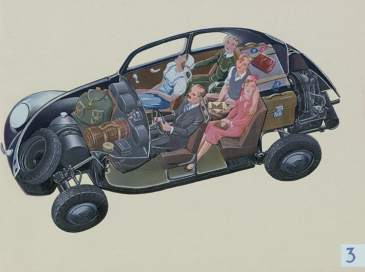 KdF-Wagen, 1940. Berlin, Transart. Aus Zellglas hergestellte Kunstdruckfolien