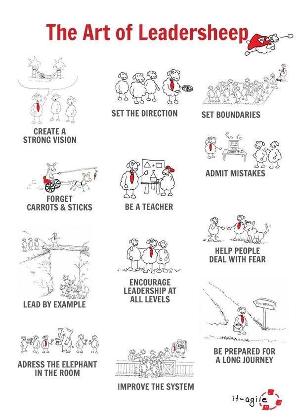 #Liderazgo The Art of #Leadersheep