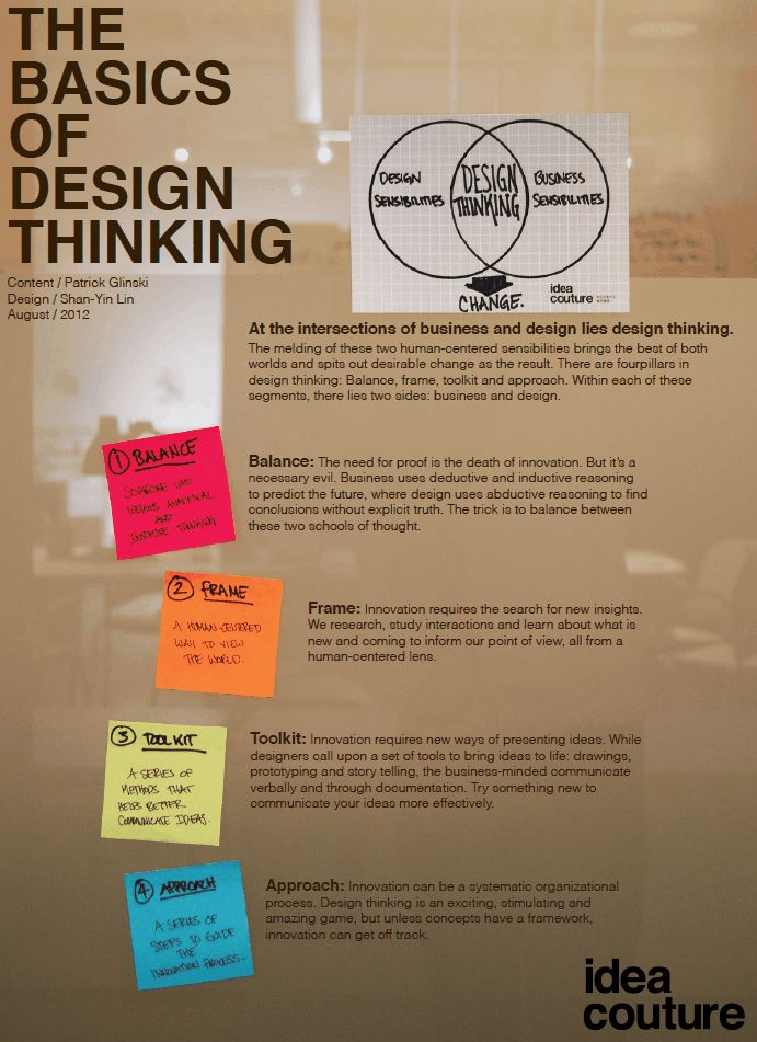 https://social-media-strategy-template.blogspot.com/ The Basics of Design Thinking. At the intersections of business and design lies design thinking