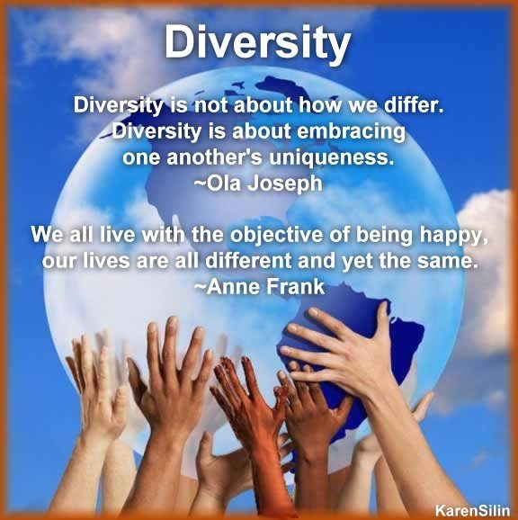 Diversity, different but the same