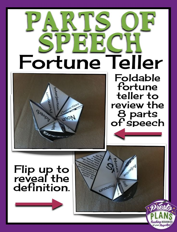 This fun activity will not only keep your students engaged, but will also help them review the 8 parts of speech