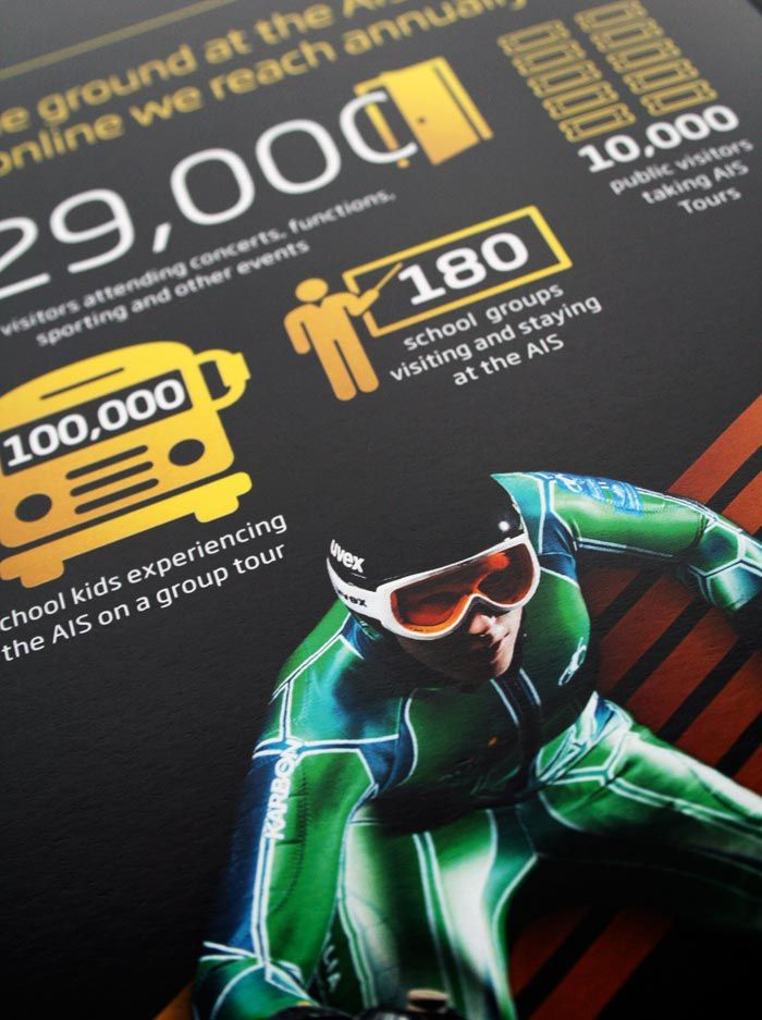 Australian Institute of Sport Brochure design, infographics, http://www.spectrumgraphics.com.au/