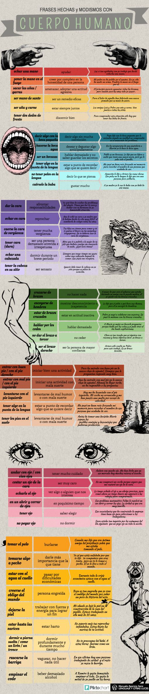 frases hechas y modismos con partes del cuerpo. lenguajeyotrasluces.wordpress.com
