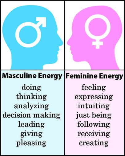 Feminine energy dating
