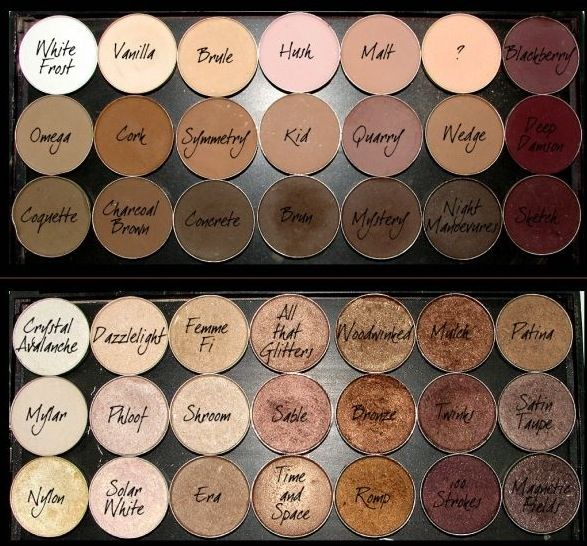 MAC EYESHADOWS~Favorite Non Shimmer Neutrals - Brule, Kid, Cork & Charcoal Brown | Favorite Shimmer Neutrals - All That Glitters, Satin Taupe & Woodwinked