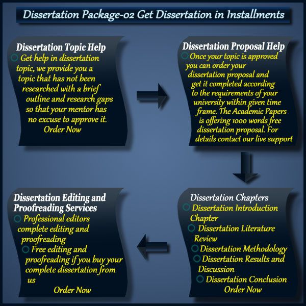 Top 10 dissertation writing services