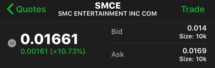 Myself and many others are POURING $ into #SMCE we ALL are going to be rich at .10 per share!! #stocks #getsome #tradingpsychology #VentureCapital #miami #vc #entreprenuer #mjog #ivst #potn #mcoa #innv #nxgh #knsc #wnbd #iegh #eaph #dis #foxa