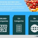 BizVibe Announces a New B2B Networking Platform for the Food and Beverage Industry