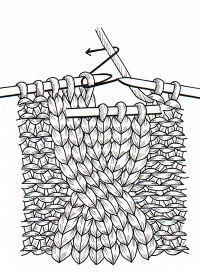 Allgemeines zu Zopfmustern, zum Stricken von Zopfmustern benötigt man eine, manchmal auch zwei Zopfmustenadeln