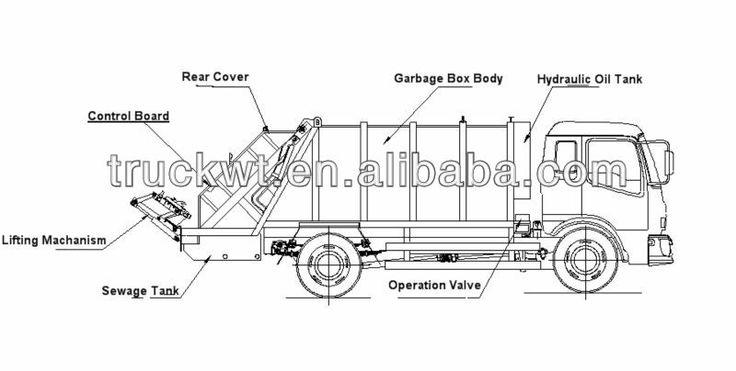 hazmat truck diagram garbage truck diagram inside garbage truck - google search   justin   pinterest ... #2