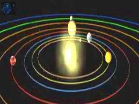 Solar System Animation - Animation Planet - Solar System Animation Short...
