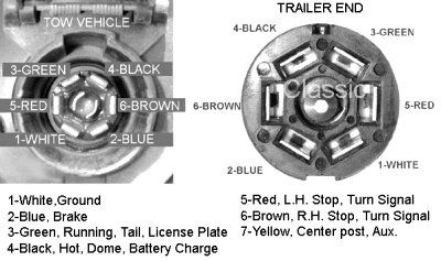 general motors trailer plug wiring diagram 2002 durango trailer plug wiring diagram 7 blade