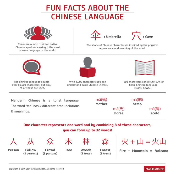 highlighting the reasons why chinese is a language that is easy and fun to learn But makes it more fun you have a talent for language chinese is easy to learn i wish our language is easiest to many reasons why you aren.