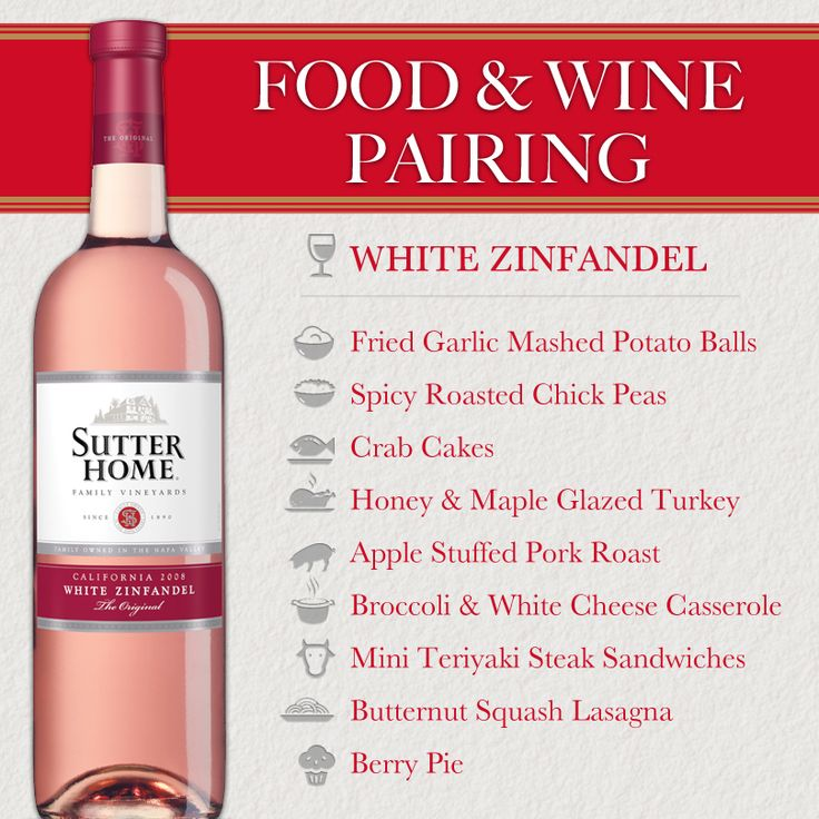 Sutter Home Wine & Food Pairing Series: White Zin for the Holidays!