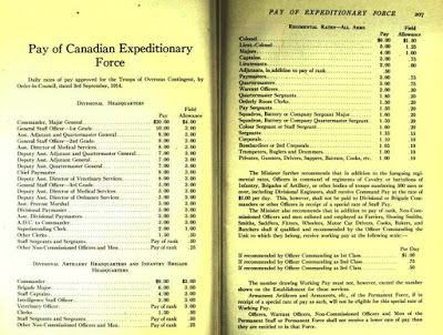 Genealogy: Beyond the BMD: CEF Pay Scale