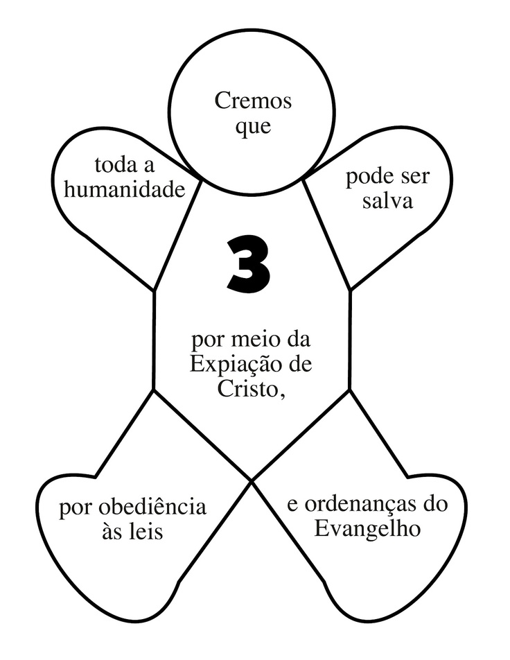Primaria SUD Detalhes: Ideia: Atividade Regras de Fe - neste site tem atividades muito legais para fazer com as crianças - em portugues: Idea
