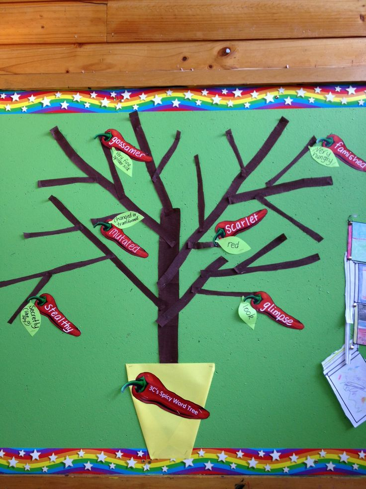 I can't  claim this as my idea but I'm still proud of my spicy word tree! I use this instead of a word wall. The green leaves give the meaning or the boring synonym. The class love to check each day to see whether new chillies have grown!