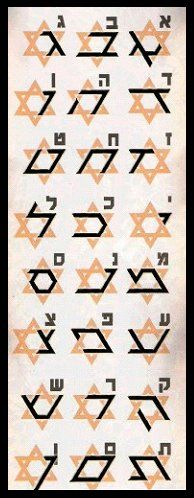 Hebrew letters within the Star of David.