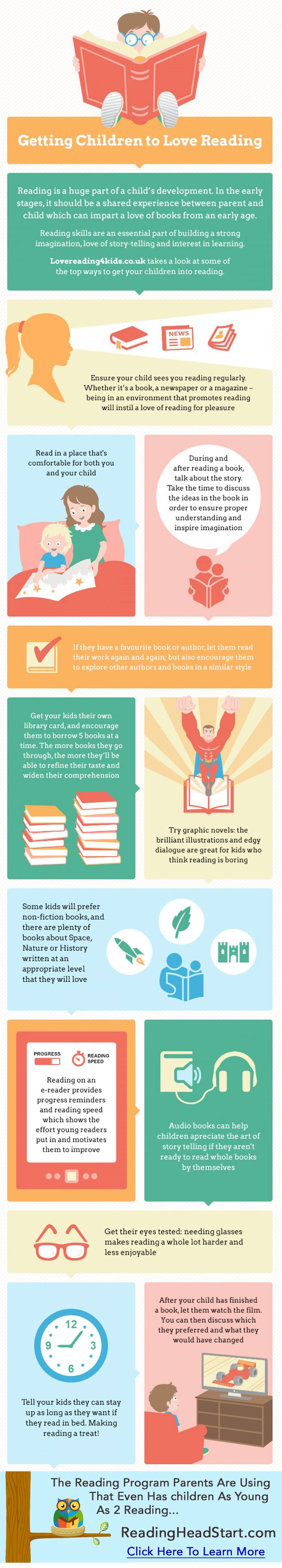 Getting Children to Love Reading infographic . Getting your child to love reading at early age is really important. Let's make it easy for your kid to learn reading. #teachchildrentoread #teachreading #childrenbooks