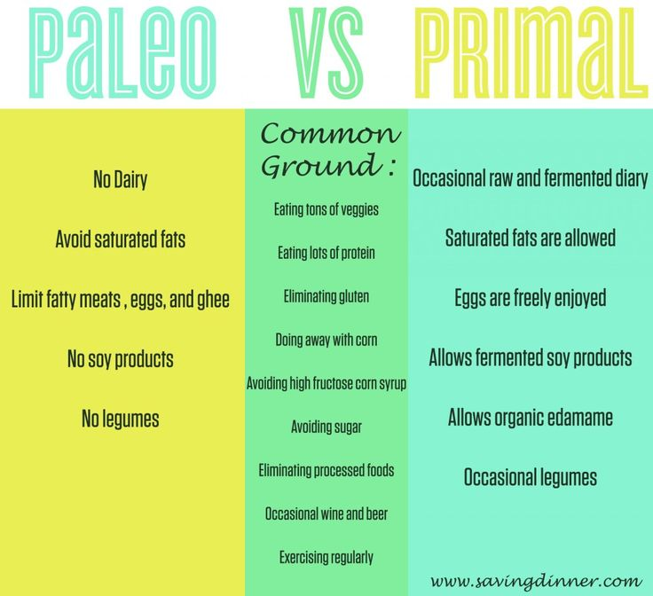 Paleo vs Primal from savingdinner.com - good comparison chart for those people researching the differences