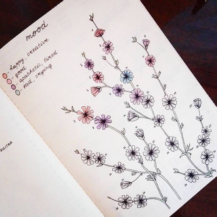 Track Your Moods with a Bullet Journal. Spreads to show you new ways to help you take note of your emotional wellness. Great inspiration for planner or journal. You can use them as a creative outlet as well, like this pretty colored flower-themed monthly tracker.