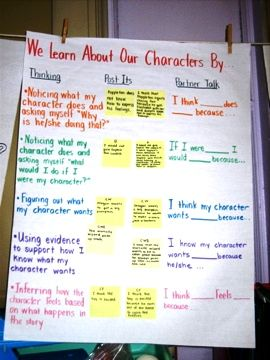 Second Grade - The Reading & Writing Project. Lots of anchor charts for reading and writing workshop.