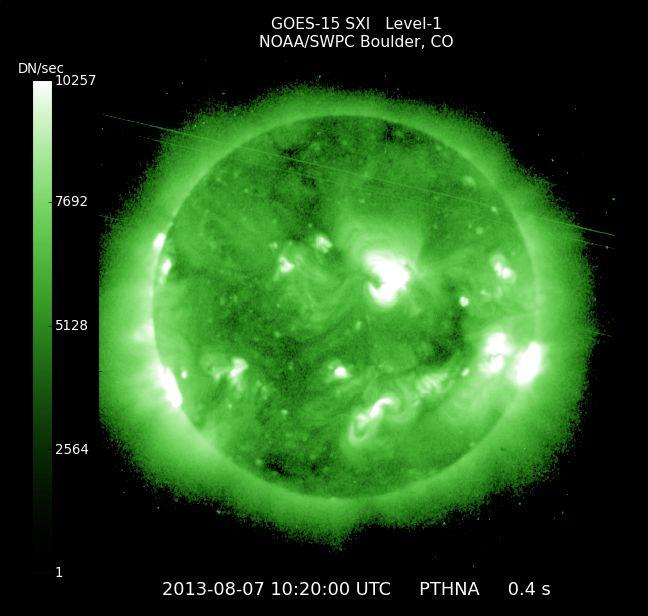 Parametri solari in tempo reale :)!