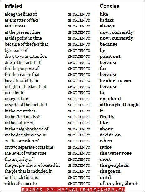 english vocabulary essays
