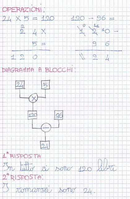 Problema con diagramma a blocchi (con immagini) | Problemi ...