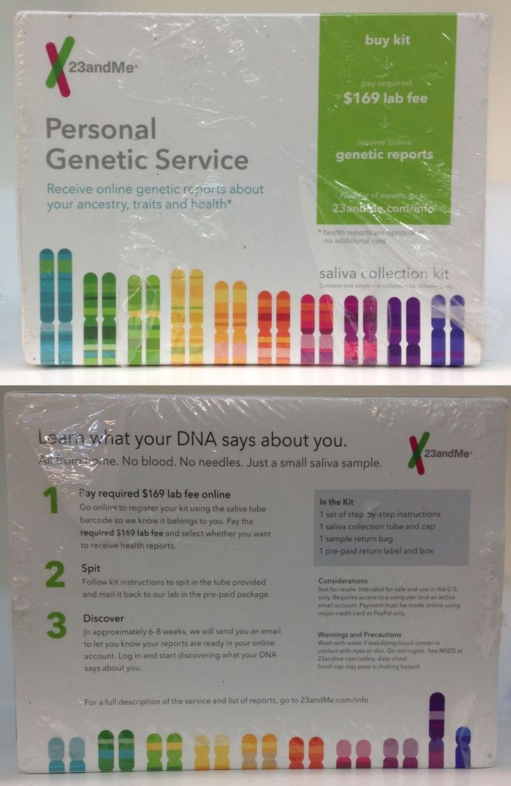 Pictures Dating Genealogy Dna Halloween Kits Speed